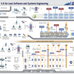 Is SAFe (Scaled Agile Framework) Agile?
