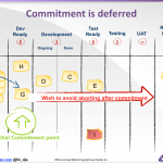 Kanban = Continuous Delivery? Not Necessarily