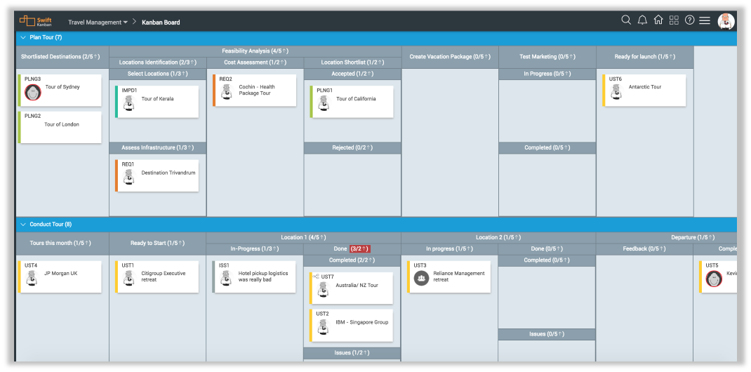 Announcing Availability of SwiftKanban v2.0.1