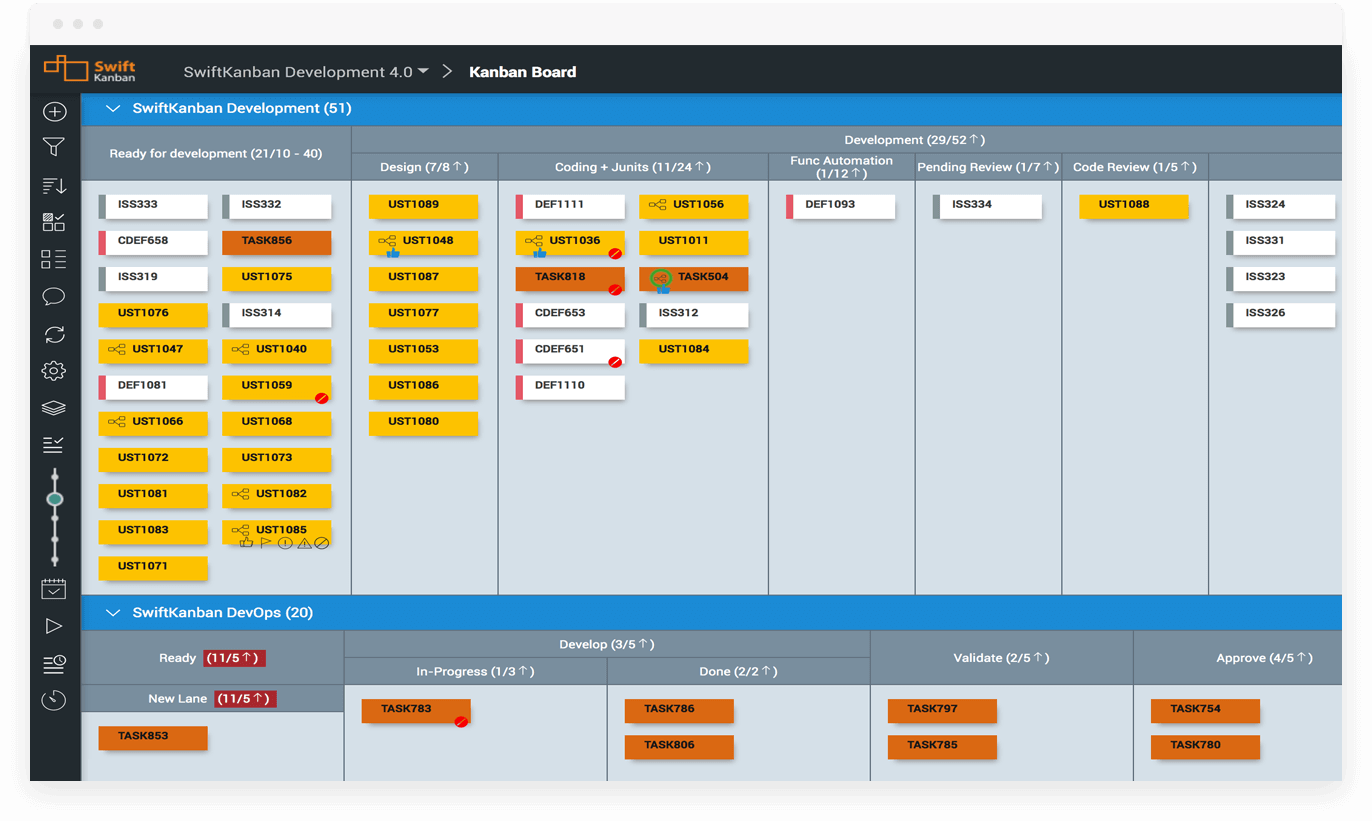 What Is A Kanban Board? - The Fundamentals