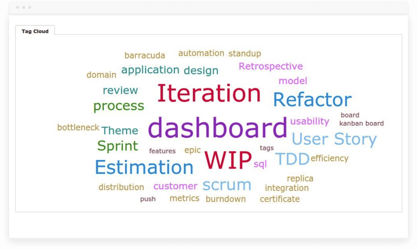 SwiftKanban Tag Cloud