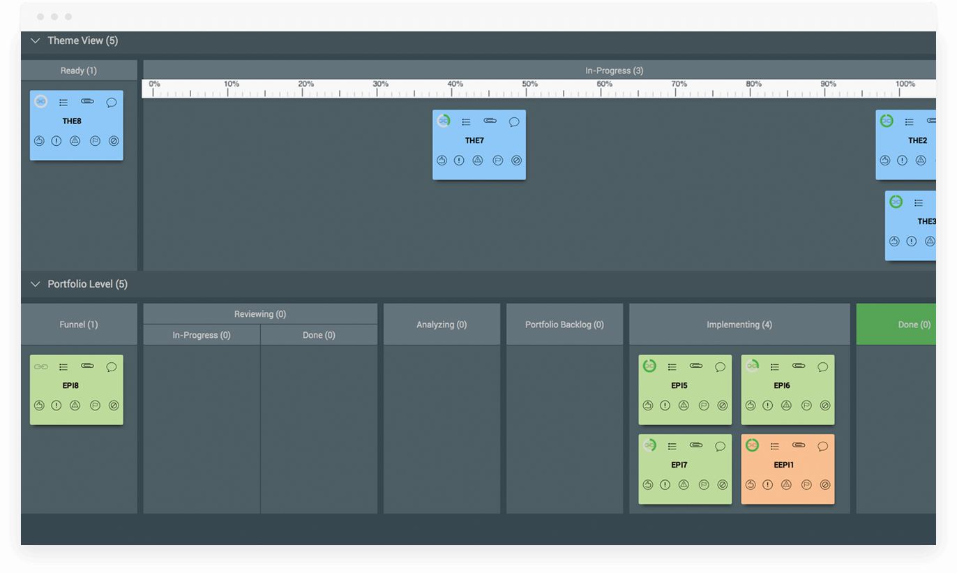 Visual Management with Workboards