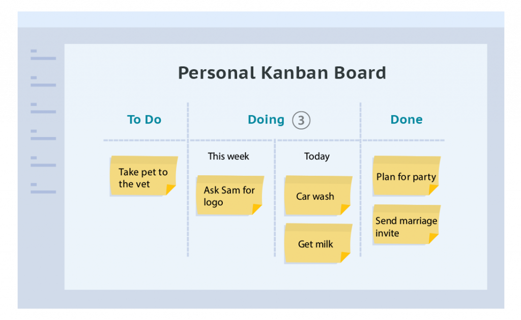 Simple Tips for Effective Personal Kanban