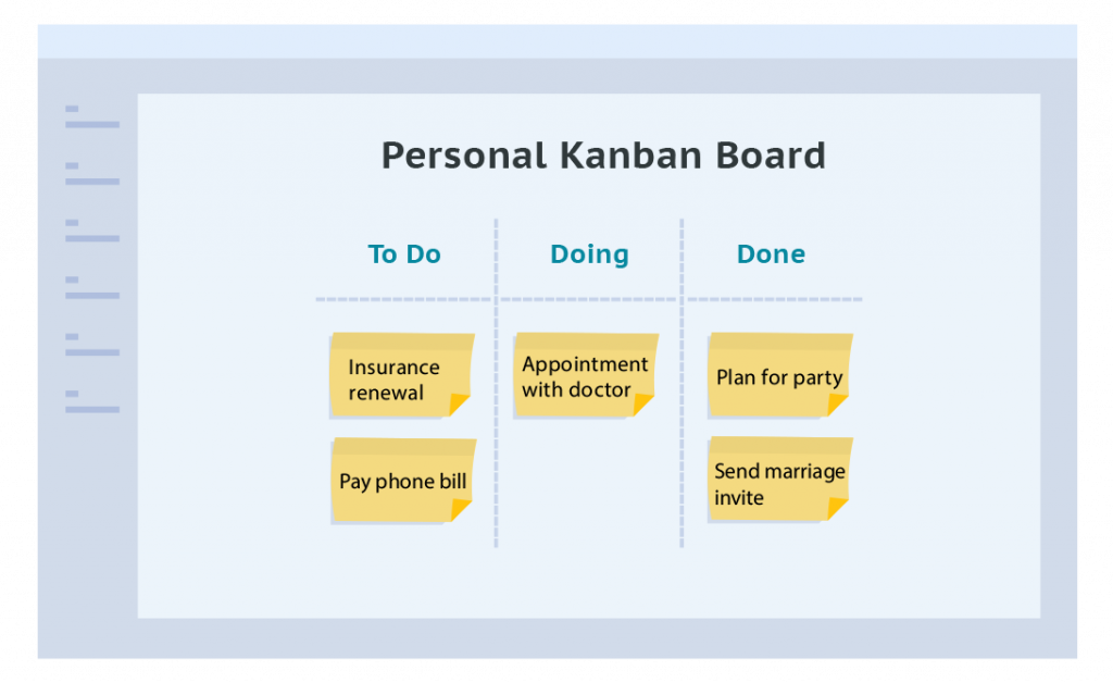 Visualize your work - Kanban